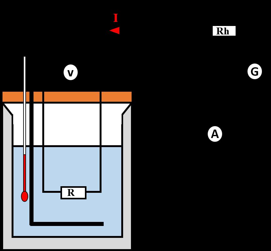 Calorimetre 1